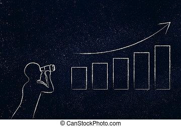 사람, 분석하는 것, 사업 성장, 그래프