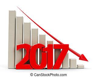 사업, 그래프, 아래로의, 2017