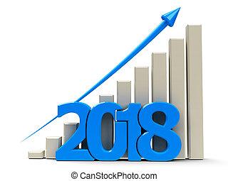 사업, 그래프, 위로의, 2018
