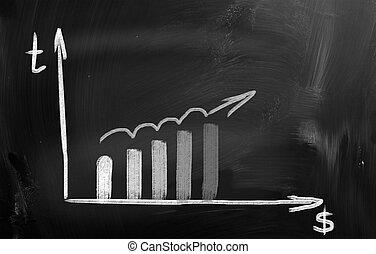 사업 성장, 그래프, 개념