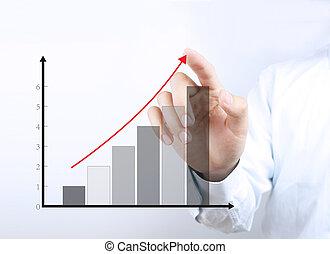 사업 성장, 그래프
