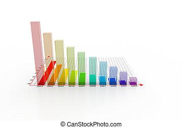 사업 성장, 그래프, 와..., 도표