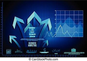 사업, 재정상의 그래프, 도표, 도표