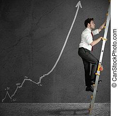 사업, 통계