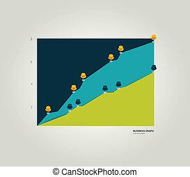 사업, graph.