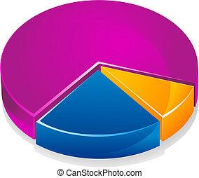 색, 그래프