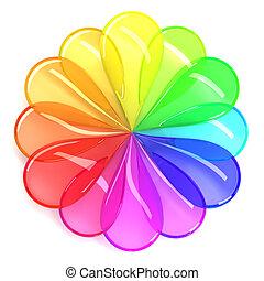 색, 바퀴