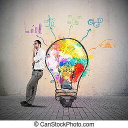 생각, 사업, 창조