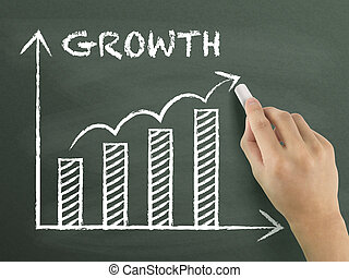 성장, 그래프, 그어진, 얼마 만큼, 손