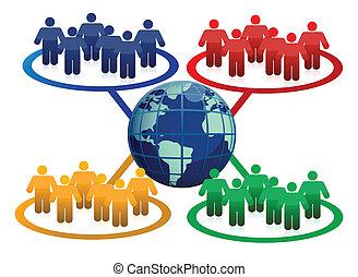 세계적인 커뮤니케이션, 개념