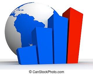 세계, 통계