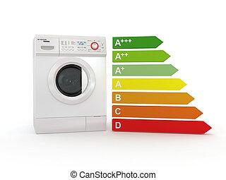세탁기, 와..., 물때, 의, 에너지, 능률