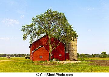 시골, 미국 영어