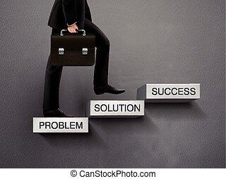 실업가, 과정, 풀고 있는 문제, 개념