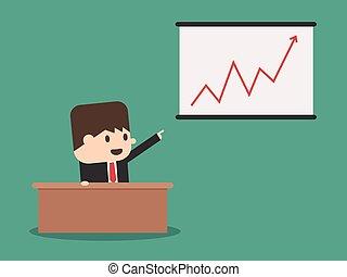 실업가, 와, 그래프