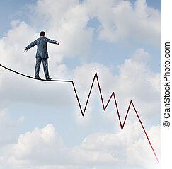 실패, 이익, 위험