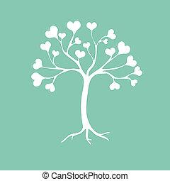 심장, 나무