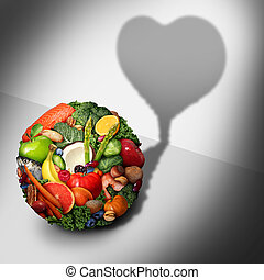 심혼 건강, 음식