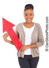 아메리카 흑인 여자, 보유, 빨강 화살