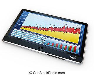 알약 pc, 와..., 사업, 그래프, 통하고 있는, 그만큼, 스크린