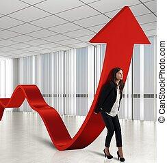 여자 실업가, 도움, 통계