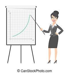 여자 실업가, 은 지적한다, 통하고 있는, 플립 차트, 와..., 미소