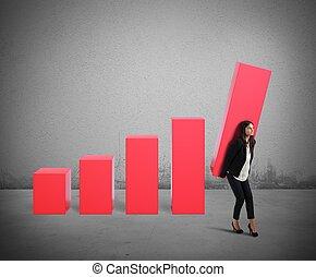 여자 실업가, 증가, 그만큼, 이익