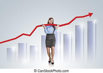 여자, 와, 통계, 커브