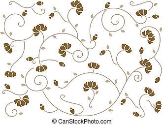 연꽃, 패턴