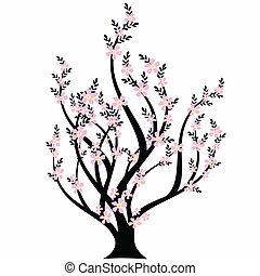 예술, 나무