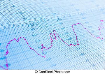 온도계, 기록, 그래프