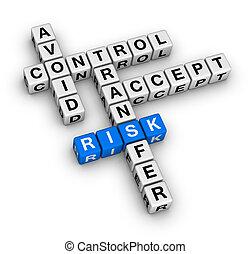 위험, 관리