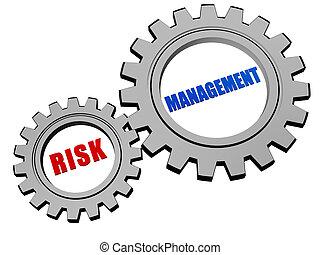 위험, 관리, 에서, 은, 회색, 은 설치한다