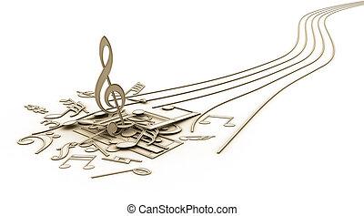 음악의 노트