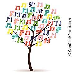 음악, 나무
