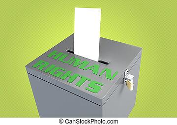 인권, 개념