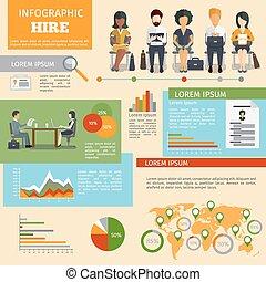 인적 자원, 인원, 신병 모집, 벡터, infographics