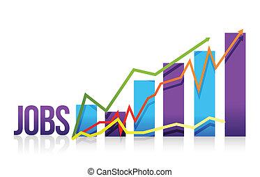 일, 비즈니스 색, 그래프