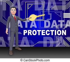 자료 보호, 계산서, 인터넷, 은둔, 3차원, 지방의 정제