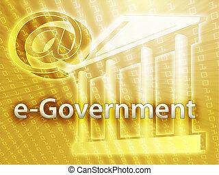 전자의, 정부