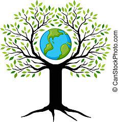 지구, 나무