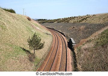 철도, 시골의