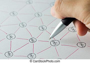 친목회, 네트워크, 개념
