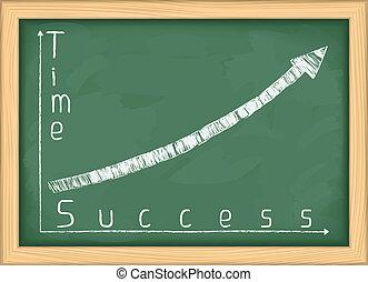 칠판, 와, 그래프, 의, 성공