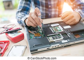 컴퓨터 수선, 개념, 상세한 묘사, view.hardware.