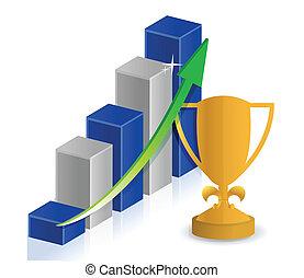 컵, 성공, 사업, 그래프