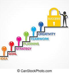 키, 성공, 상승, 위로의, 계단