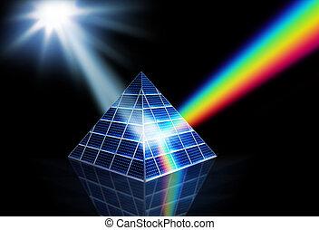 태양 에너지, 재생 가능 에너지, 개념