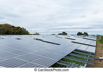 태양 에너지, 패널