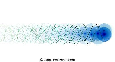 파랑, 에너지, 광선